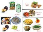 Примерное меню на неделю (диета № 5) при острых и хронических заболеваниях печени и желчных путей