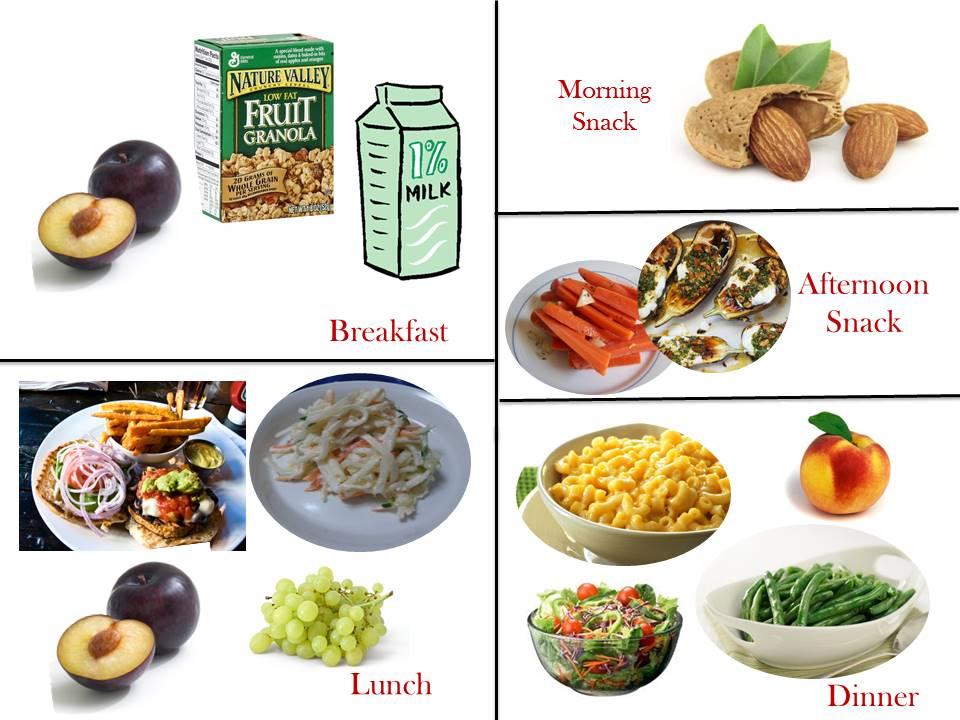 Примерное меню на неделю (диета № 5)
