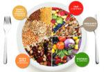 Примерное меню на неделю при питании при заболеваниях желудка (ДИЕТА № 1)
